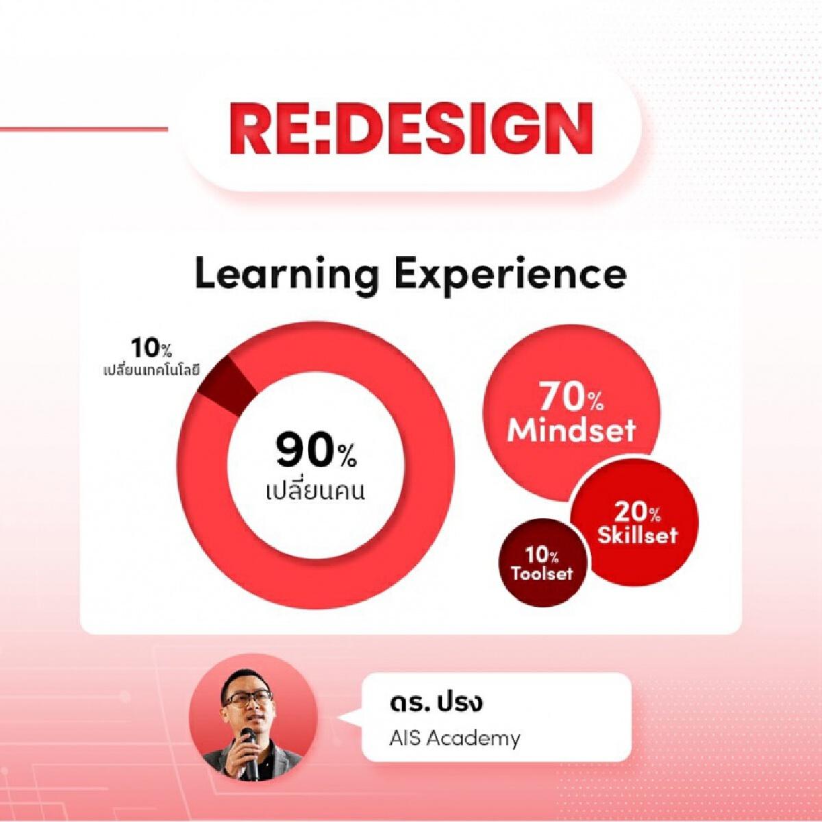 "Conicle เปลี่ยนการเรียนรู้สู่ประสบการณ์ใหม่ ""เพราะการเรียนรู้คือพลังสำคัญ เมื่อเผชิญหน้ากับการเปลี่ยนแปลง"""