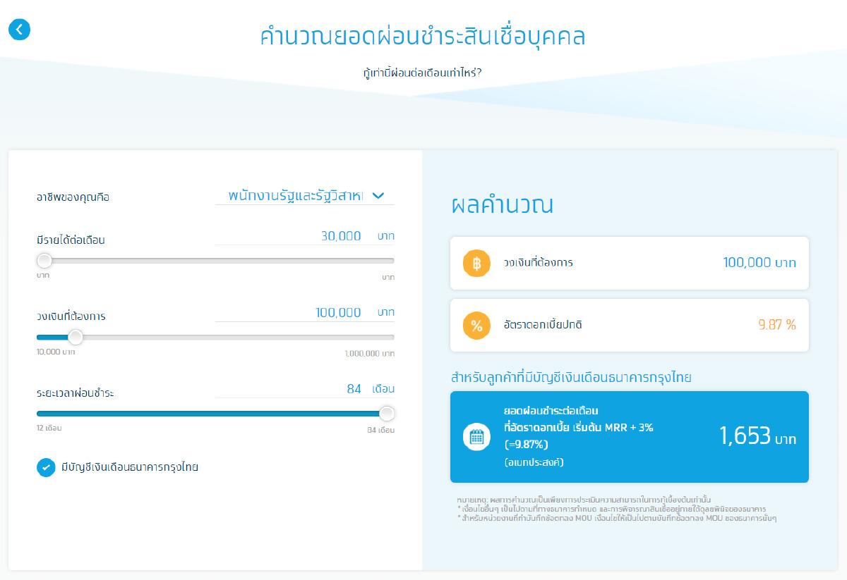 สินเชื่อกรุงไทยใจดี, สินเชื่อ, กรุงไทยใจดี, สินเชื่อกรุงไทย Smart Money, ธนาคารกรุงไทย