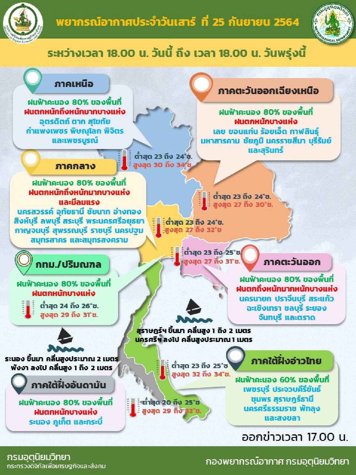 """พิษ """"เตี้ยนหมู่"""" เกือบทั่วไทยฝนยังหนัก ร้อยละ 80 เตือนร่องมรสุมหนักอีกระลอก"""