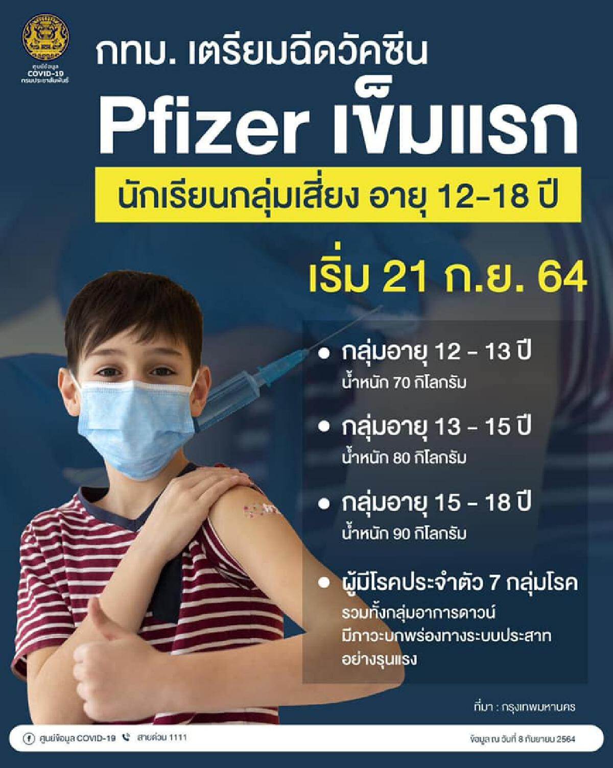 กรุงเทพมหานครเตรียมฉีดวัคซีนไฟเซอร์ให้นักเรียนกลุ่มเสี่ยง