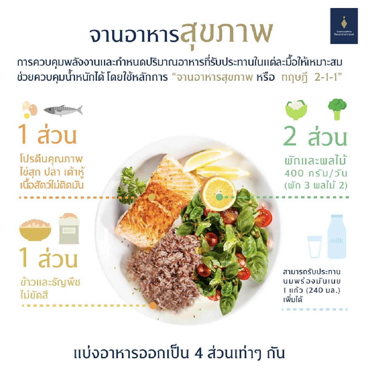 """วิธีการป้องกัน """"โรคความดันโลหิตสูง"""" ปัญหาสุขภาพ 'หลัก' ของคนไทย"""