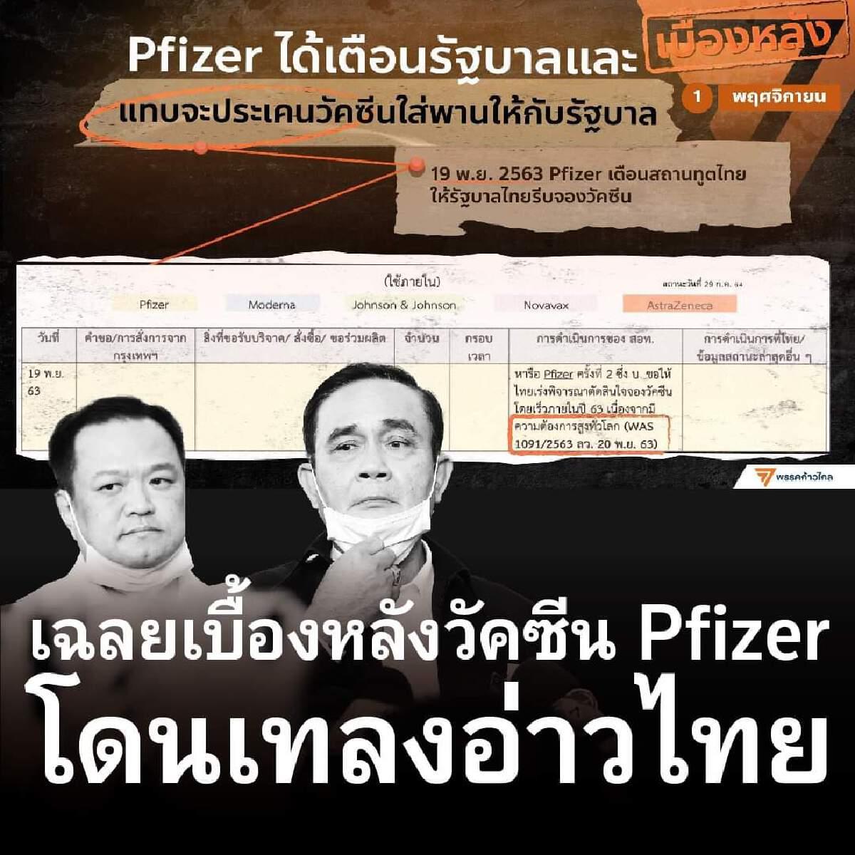 """""""พิธา ลิ้มเจริญรัตน์"""" ฟาดสุด เบื้องหลัง Pfizer โดนเทลงอ่าวไทย  รัฐล็อกผลม้า"""
