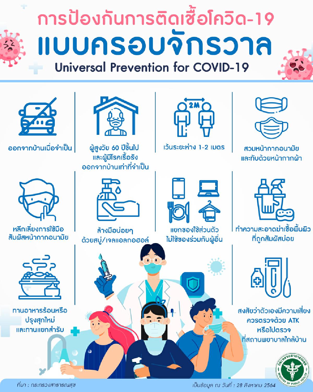 """คนไทยเตรียมรับมือกับ """"1 พ.ย. ดีเดย์"""" การเปิดประเทศอย่างไร หากเชื้อพุ่งขึ้น"""