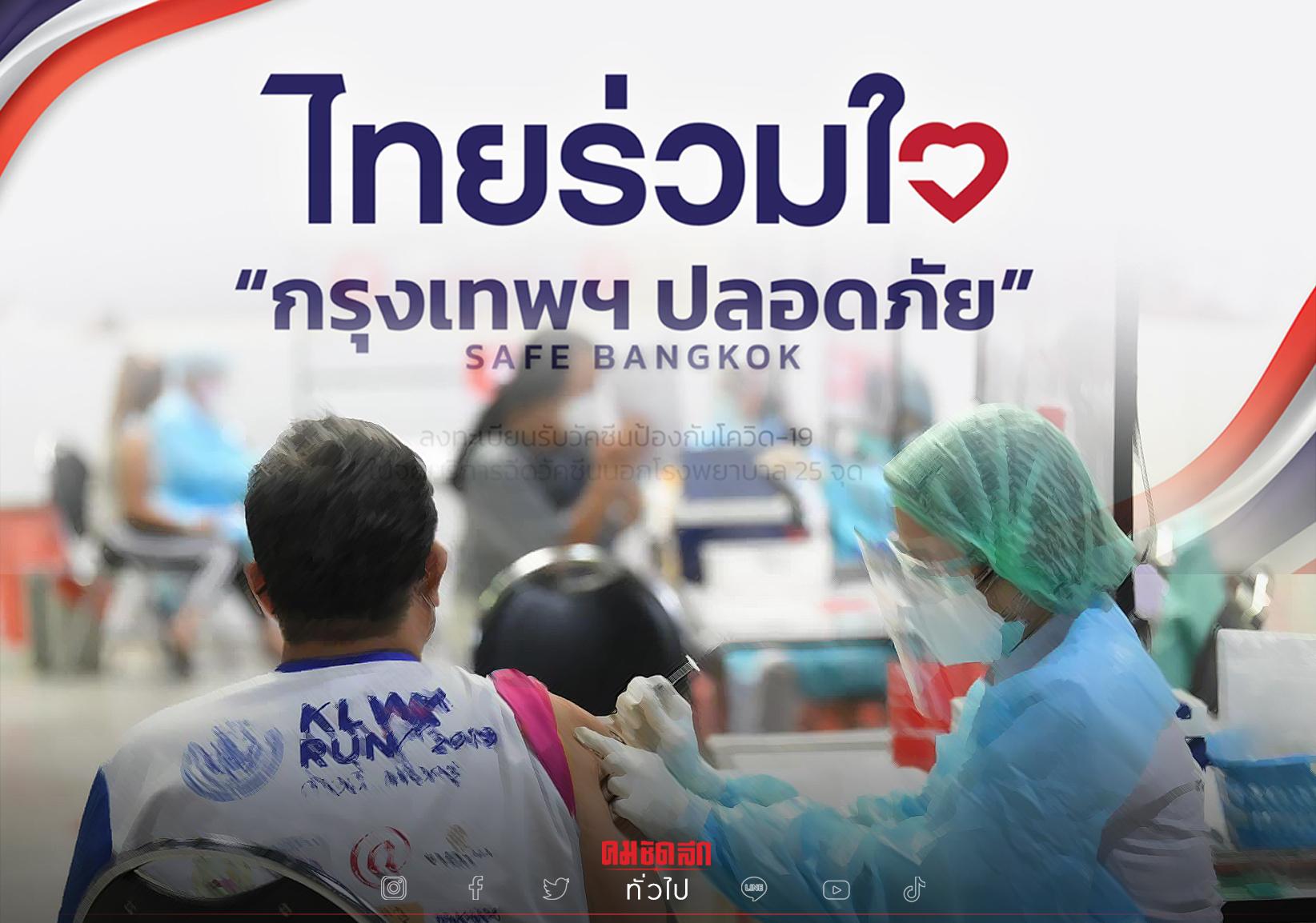 www.ไทยร่วมใจ.com เช็กจุดฉีดวัคซีน